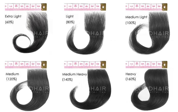 hair replacement hair density