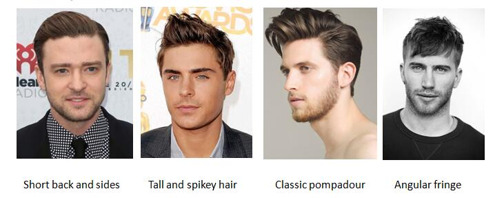 Hair Styles for Round Face