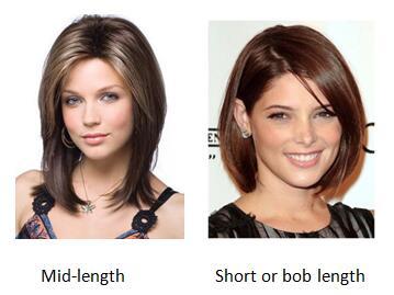 Blog | hair pieces, non surgical hair replacement, human hair wigs ...