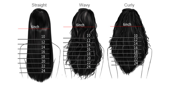 Hair Length Options Of Hair Systems Lordhair