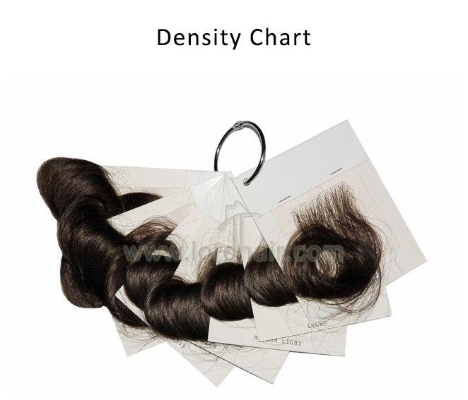 Hair System Density Chart